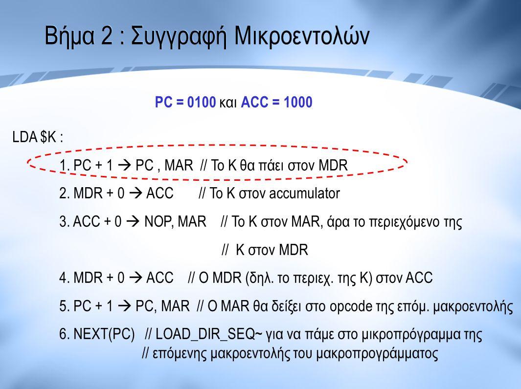 Βήμα 2 : Συγγραφή Μικροεντολών LDA $K : 1. PC + 1  PC, MAR // To K θα πάει στον MDR 2. MDR + 0  ACC // To K στον accumulator 3. ACC + 0  NOP, MAR /