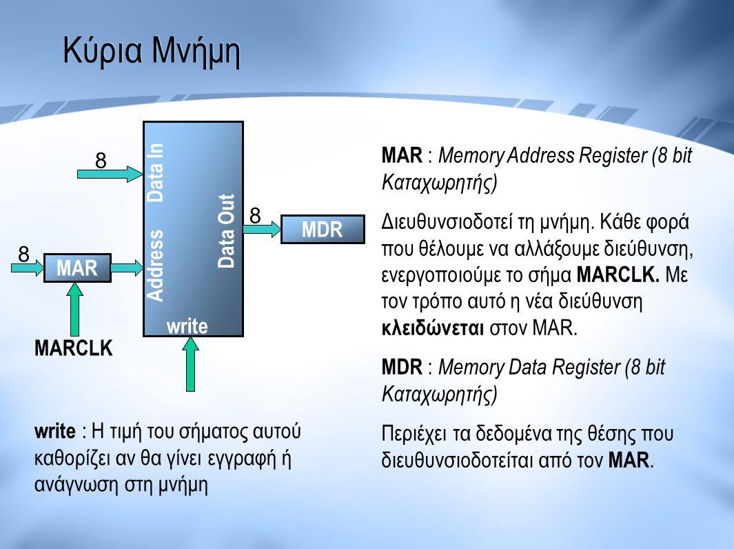 Κύρια Μνήμη Data Out 8 8 MAR : Memory Address Register (8 bit Καταχωρητής) Διευθυνσιοδοτεί τη μνήμη. Κάθε φορά που θέλουμε να αλλάξουμε διεύθυνση, ενε