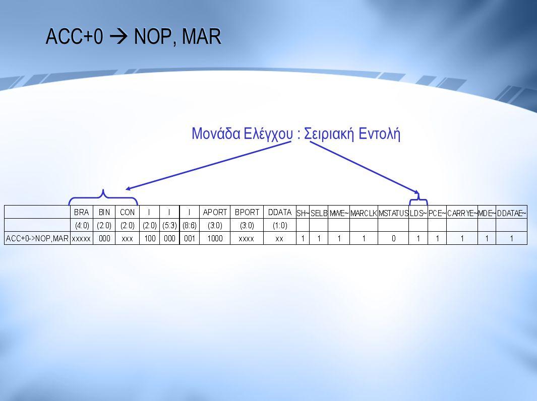 ACC+0  NOP, MAR Μονάδα Ελέγχου : Σειριακή Εντολή
