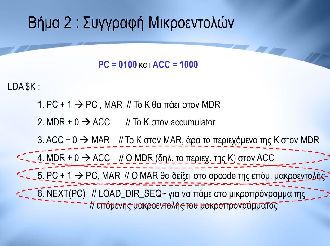 Βήμα 2 : Συγγραφή Μικροεντολών LDA $K : 1. PC + 1  PC, MAR // To K θα πάει στον MDR 2. MDR + 0  ACC // To K στον accumulator 3. ACC + 0  MAR // To