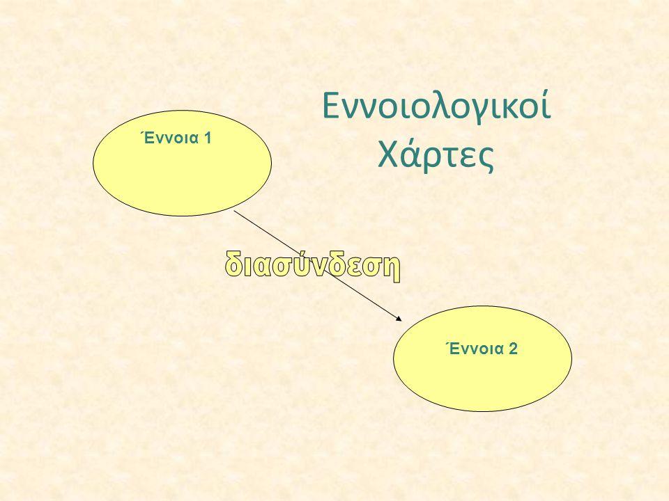 Έννοια 2 Εννοιολογικοί Χάρτες Έννοια 1