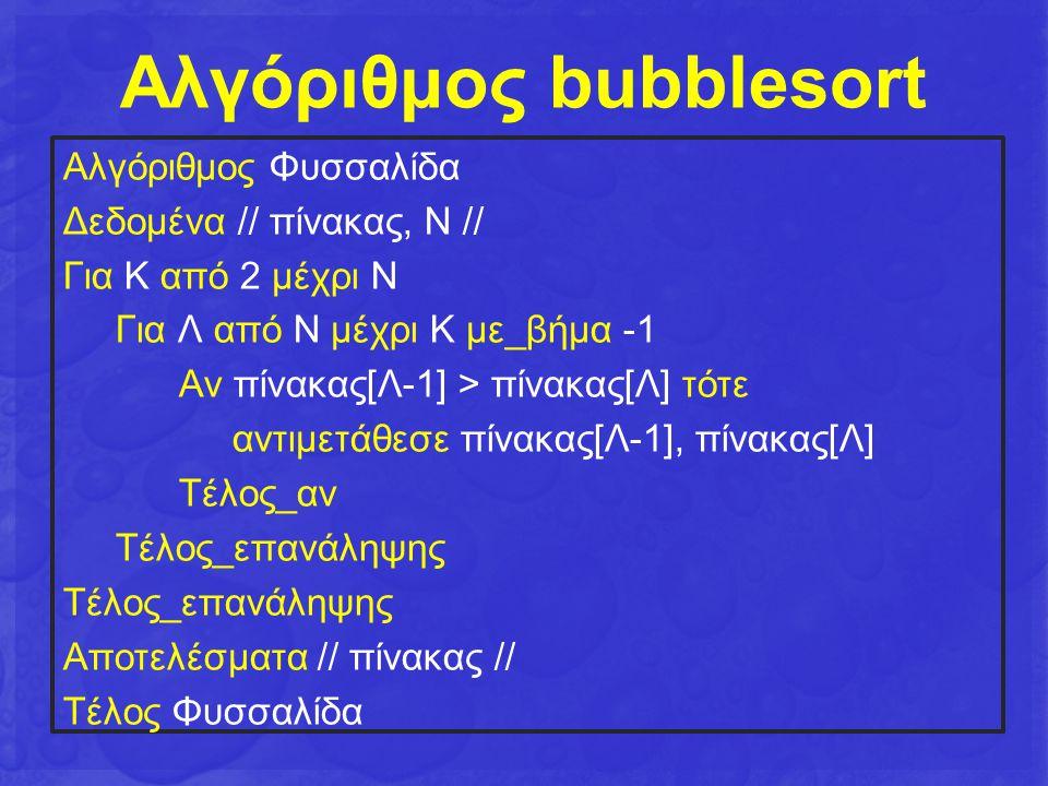 Αλγόριθμος bubblesort Αλγόριθμος Φυσσαλίδα Δεδομένα // πίνακας, Ν // Για Κ από 2 μέχρι Ν Για Λ από Ν μέχρι Κ με_βήμα -1 Αν πίνακας[Λ-1] > πίνακας[Λ] τ