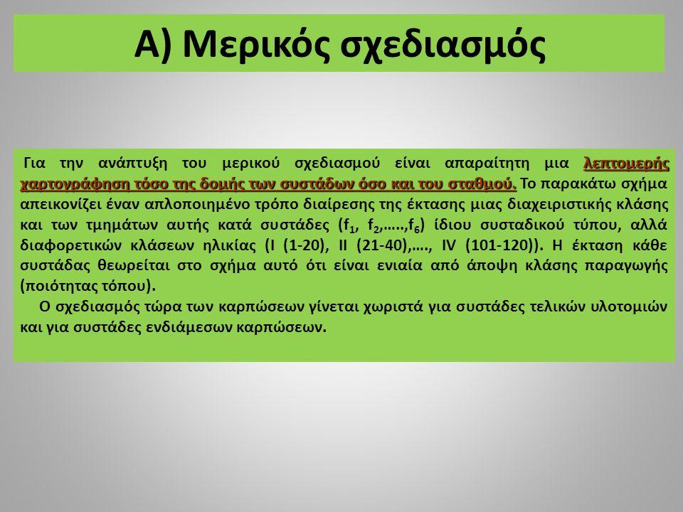 Α) Μερικός σχεδιασμός λεπτομερής χαρτογράφηση τόσο της δομής των συστάδων όσο και του σταθμού. Για την ανάπτυξη του μερικού σχεδιασμού είναι απαραίτητ