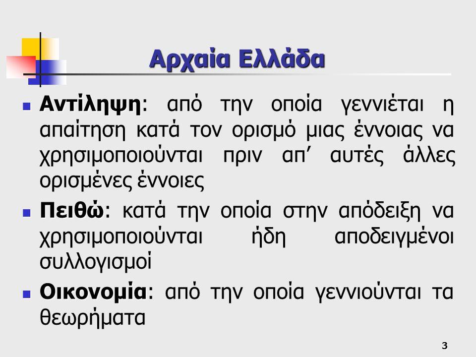 3 Αρχαία Ελλάδα  Αντίληψη  Αντίληψη: από την οποία γεννιέται η απαίτηση κατά τον ορισμό μιας έννοιας να χρησιμοποιούνται πριν απ' αυτές άλλες ορισμέ