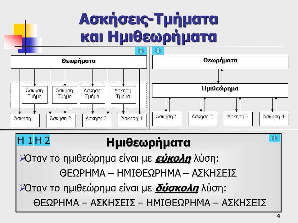 5 Η έρευνα Η έρευνα Θέμα έρευνας: Θέμα έρευνας: «Η θέση και ο ρόλος των ασκήσεων στη διδασκαλία των μαθηματικών στο σύγχρονο ελληνικό σχολείο» Ημερομηνία Ημερομηνία: 3/2000 Λύκεια Λύκεια: 6 Ενιαία Λύκεια Ν.