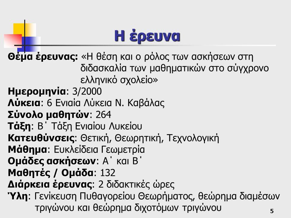 5 Η έρευνα Η έρευνα Θέμα έρευνας: Θέμα έρευνας: «Η θέση και ο ρόλος των ασκήσεων στη διδασκαλία των μαθηματικών στο σύγχρονο ελληνικό σχολείο» Ημερομη