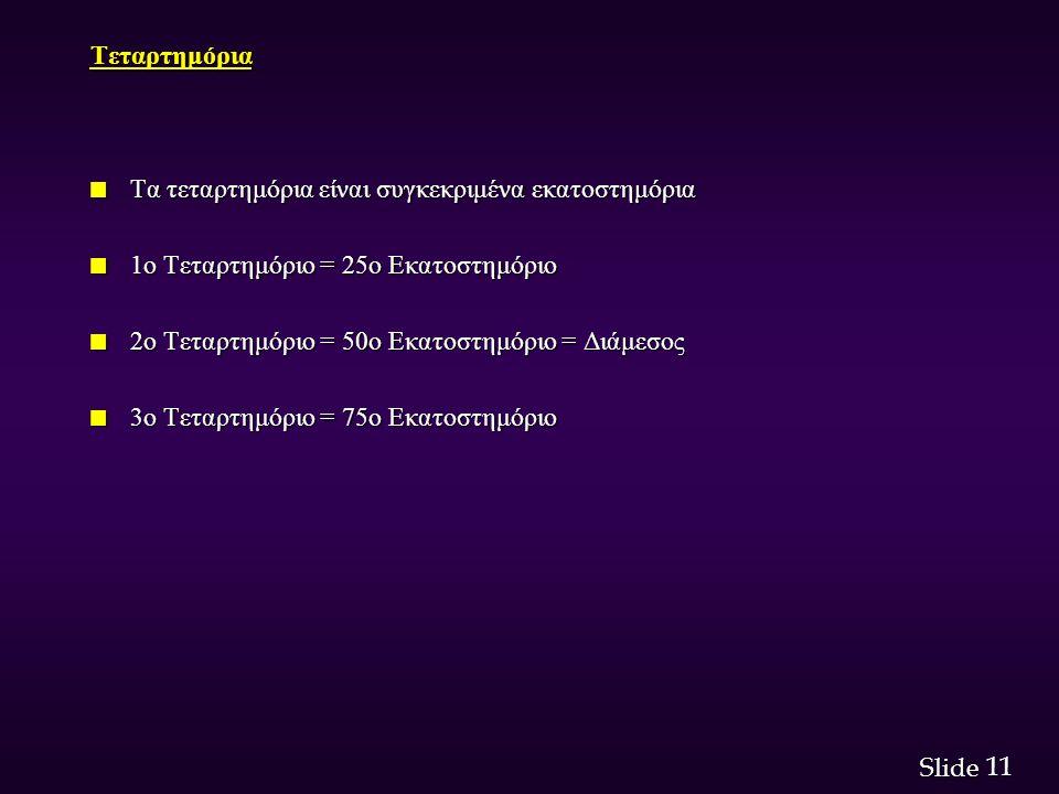 11 Slide Τεταρτημόρια n Τα τεταρτημόρια είναι συγκεκριμένα εκατοστημόρια n 1ο Τεταρτημόριο = 25ο Εκατοστημόριο n 2ο Τεταρτημόριο = 50ο Εκατοστημόριο = Διάμεσος n 3ο Τεταρτημόριο = 75ο Εκατοστημόριο