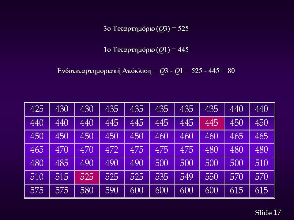 17 Slide 3ο Τεταρτημόριο (Q3) = 525 1ο Τεταρτημόριο (Q1) = 445 Ενδοτεταρτημοριακή Απόκλιση = Q3 - Q1 = 525 - 445 = 80