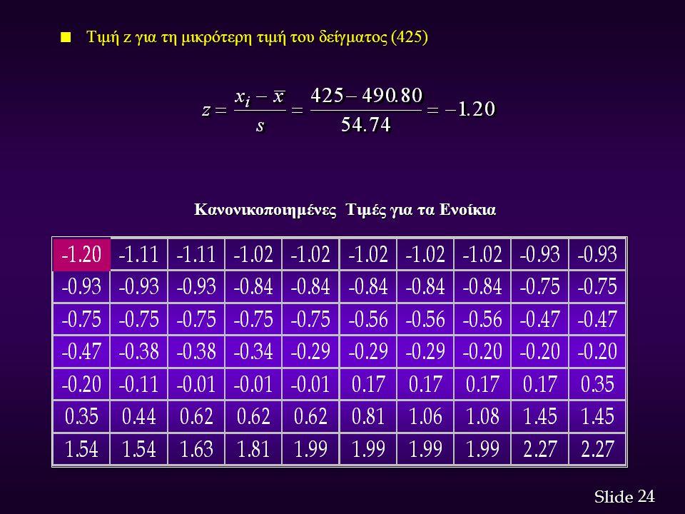 24 Slide n Τιμή z για τη μικρότερη τιμή του δείγματος (425) Κανονικοποιημένες Τιμές για τα Ενοίκια