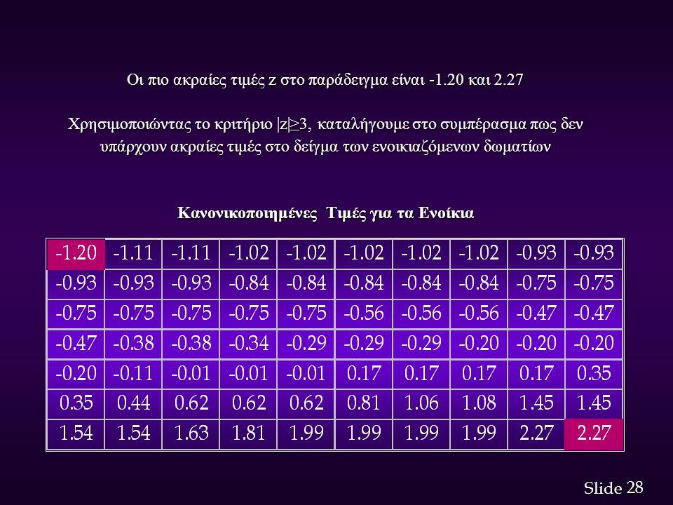 28 Slide Οι πιο ακραίες τιμές z στο παράδειγμα είναι -1.20 και 2.27 Χρησιμοποιώντας το κριτήριο |z|≥3, καταλήγουμε στο συμπέρασμα πως δεν υπάρχουν ακρ