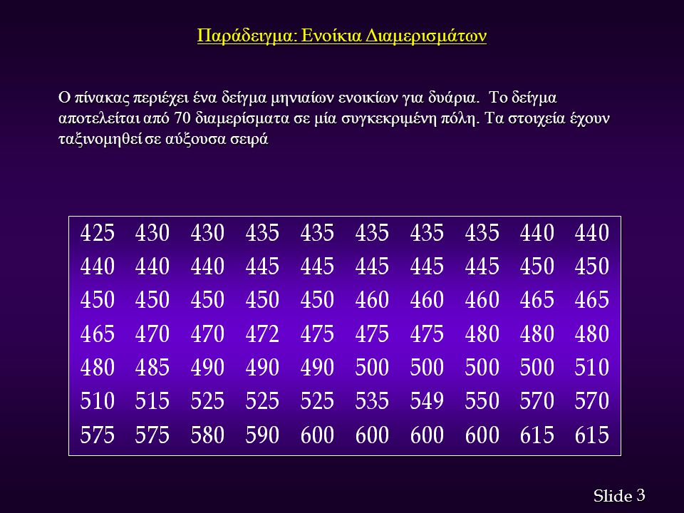 3 3 Slide Παράδειγμα: Ενοίκια Διαμερισμάτων Ο πίνακας περιέχει ένα δείγμα μηνιαίων ενοικίων για δυάρια. Το δείγμα αποτελείται από 70 διαμερίσματα σε μ