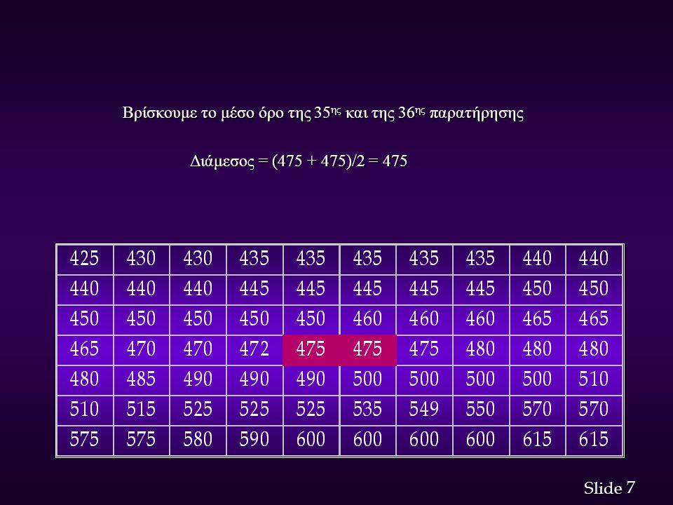 7 7 Slide Βρίσκουμε το μέσο όρο της 35 ης και της 36 ης παρατήρησης Βρίσκουμε το μέσο όρο της 35 ης και της 36 ης παρατήρησης Διάμεσος = (475 + 475)/2 = 475