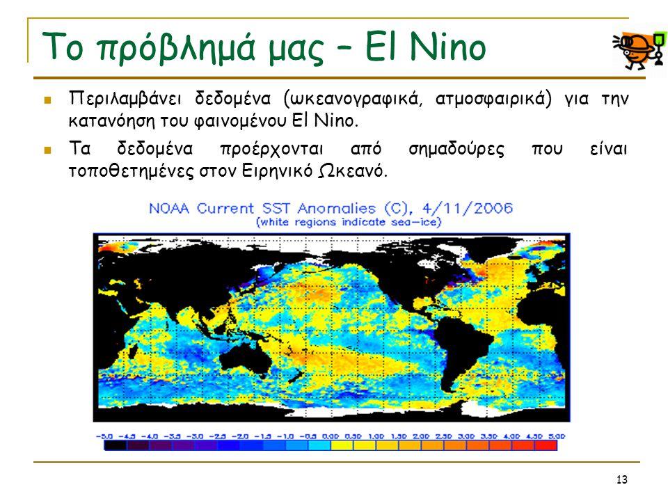 13 Το πρόβλημά μας – El Nino  Περιλαμβάνει δεδομένα (ωκεανογραφικά, ατμοσφαιρικά) για την κατανόηση του φαινομένου El Nino.  Τα δεδομένα προέρχονται