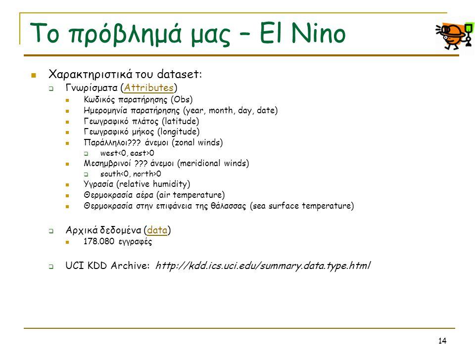14 Το πρόβλημά μας – El Nino  Χαρακτηριστικά του dataset:  Γνωρίσματα (Attributes)Attributes  Κωδικός παρατήρησης (Obs)  Ημερομηνία παρατήρησης (y