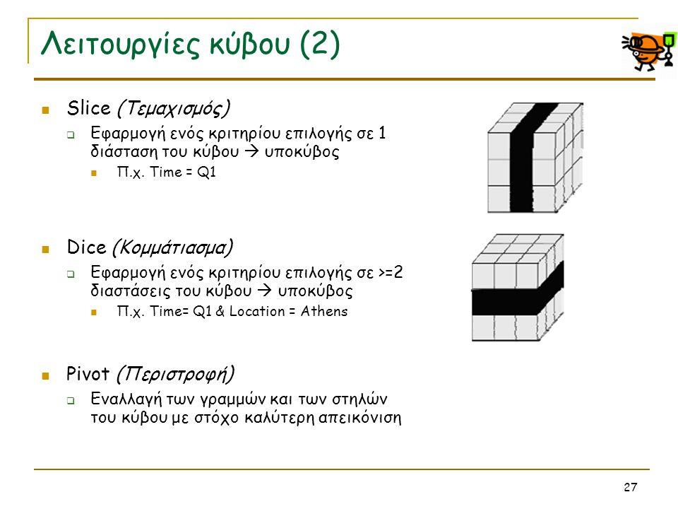 27 Λειτουργίες κύβου (2)  Slice (Τεμαχισμός)  Εφαρμογή ενός κριτηρίου επιλογής σε 1 διάσταση του κύβου  υποκύβος  Π.χ. Time = Q1  Dice (Κομμάτιασ