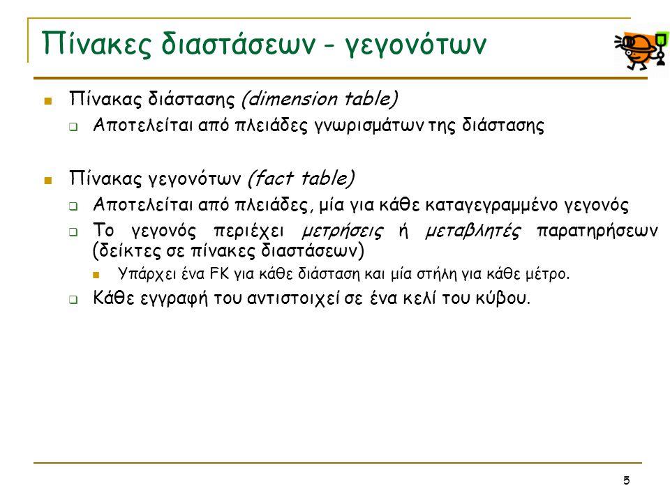 5 Πίνακες διαστάσεων - γεγονότων  Πίνακας διάστασης (dimension table)  Αποτελείται από πλειάδες γνωρισμάτων της διάστασης  Πίνακας γεγονότων (fact