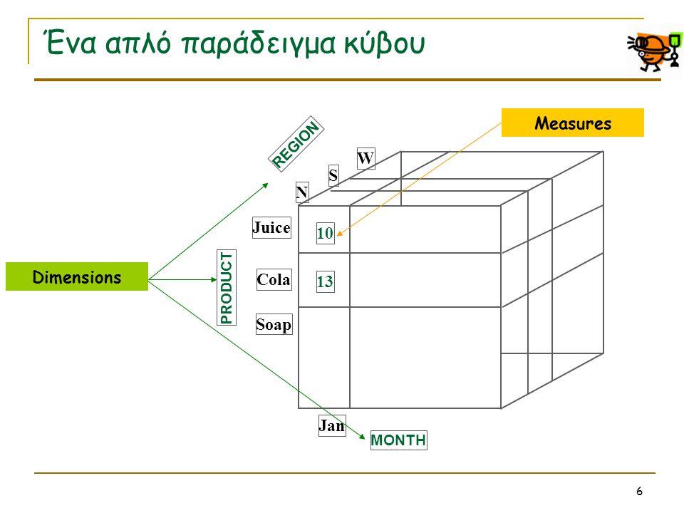 27 Λειτουργίες κύβου (2)  Slice (Τεμαχισμός)  Εφαρμογή ενός κριτηρίου επιλογής σε 1 διάσταση του κύβου  υποκύβος  Π.χ.
