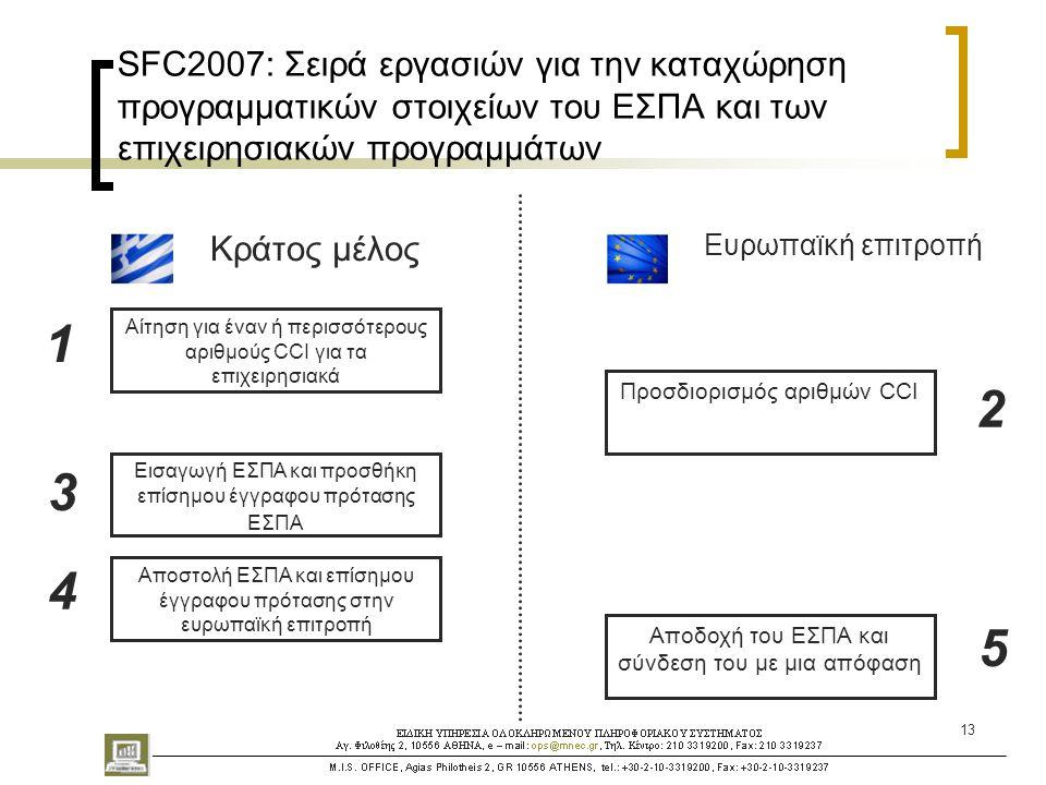13 SFC2007: Σειρά εργασιών για την καταχώρηση προγραμματικών στοιχείων του ΕΣΠΑ και των επιχειρησιακών προγραμμάτων Κράτος μέλος Ευρωπαϊκή επιτροπή Αίτηση για έναν ή περισσότερους αριθμούς CCI για τα επιχειρησιακά Προσδιορισμός αριθμών CCI Εισαγωγή ΕΣΠΑ και προσθήκη επίσημου έγγραφου πρότασης ΕΣΠΑ Αποστολή ΕΣΠΑ και επίσημου έγγραφου πρότασης στην ευρωπαϊκή επιτροπή Αποδοχή του ΕΣΠΑ και σύνδεση του με μια απόφαση 1 2 3 4 5