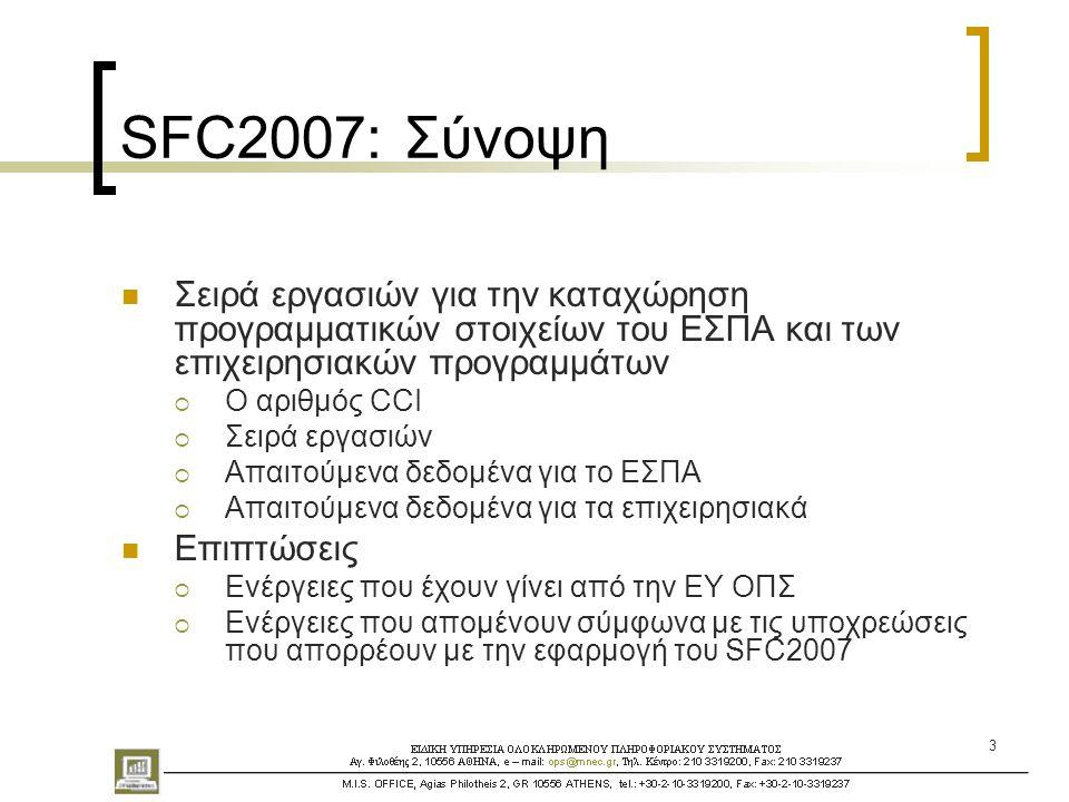 3 SFC2007: Σύνοψη  Σειρά εργασιών για την καταχώρηση προγραμματικών στοιχείων του ΕΣΠΑ και των επιχειρησιακών προγραμμάτων  Ο αριθμός CCI  Σειρά εργασιών  Απαιτούμενα δεδομένα για το ΕΣΠΑ  Απαιτούμενα δεδομένα για τα επιχειρησιακά  Επιπτώσεις  Ενέργειες που έχουν γίνει από την ΕΥ ΟΠΣ  Ενέργειες που απομένουν σύμφωνα με τις υποχρεώσεις που απορρέουν με την εφαρμογή του SFC2007