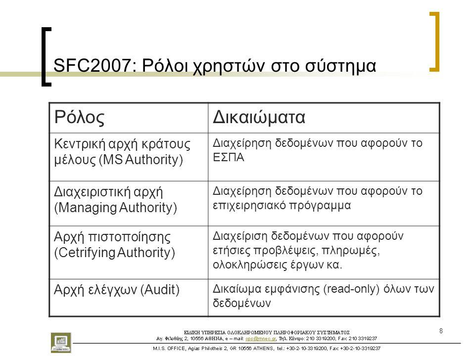 8 SFC2007: Ρόλοι χρηστών στο σύστημα ΡόλοςΔικαιώματα Κεντρική αρχή κράτους μέλους (MS Authority) Διαχείρηση δεδομένων που αφορούν το ΕΣΠΑ Διαχειριστική αρχή (Managing Authority) Διαχείρηση δεδομένων που αφορούν το επιχειρησιακό πρόγραμμα Αρχή πιστοποίησης (Cetrifying Authority) Διαχείριση δεδομένων που αφορούν ετήσιες προβλέψεις, πληρωμές, ολοκληρώσεις έργων κα.