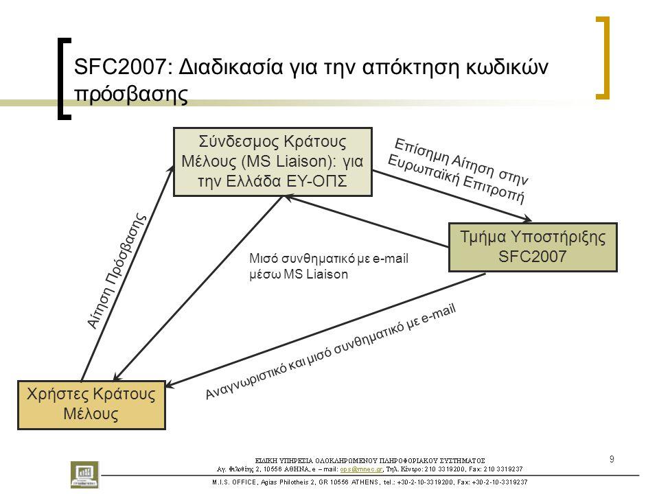 9 SFC2007: Διαδικασία για την απόκτηση κωδικών πρόσβασης Χρήστες Κράτους Μέλους Σύνδεσμος Κράτους Μέλους (MS Liaison): για την Ελλάδα ΕΥ-ΟΠΣ Τμήμα Υποστήριξης SFC2007 Αίτηση Πρόσβασης Επίσημη Αίτηση στην Ευρωπαϊκή Επιτροπή Αναγνωριστικό και μισό συνθηματικό με e-mail Μισό συνθηματικό με e-mail μέσω MS Liaison