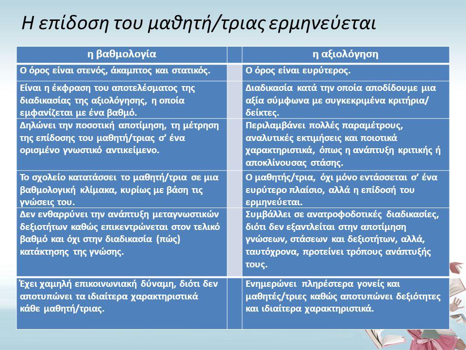 Η επίδοση του μαθητή/τριας ερμηνεύεται η βαθμολογία η αξιολόγηση Ο όρος είναι στενός, άκαμπτος και στατικός. Ο όρος είναι ευρύτερος. Είναι η έκφραση τ