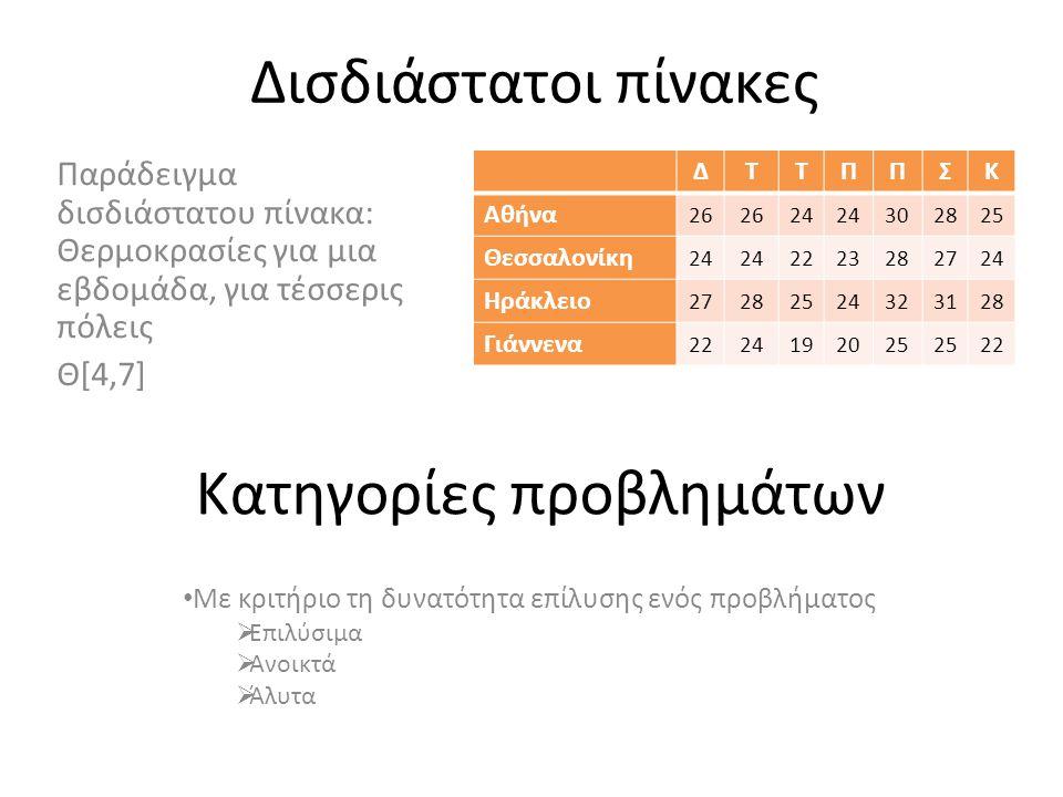 Δισδιάστατοι πίνακες Παράδειγμα δισδιάστατου πίνακα: Θερμοκρασίες για μια εβδομάδα, για τέσσερις πόλεις Θ[4,7] ΔΤΤΠΠΣΚ Αθήνα 26 24 302825 Θεσσαλονίκη