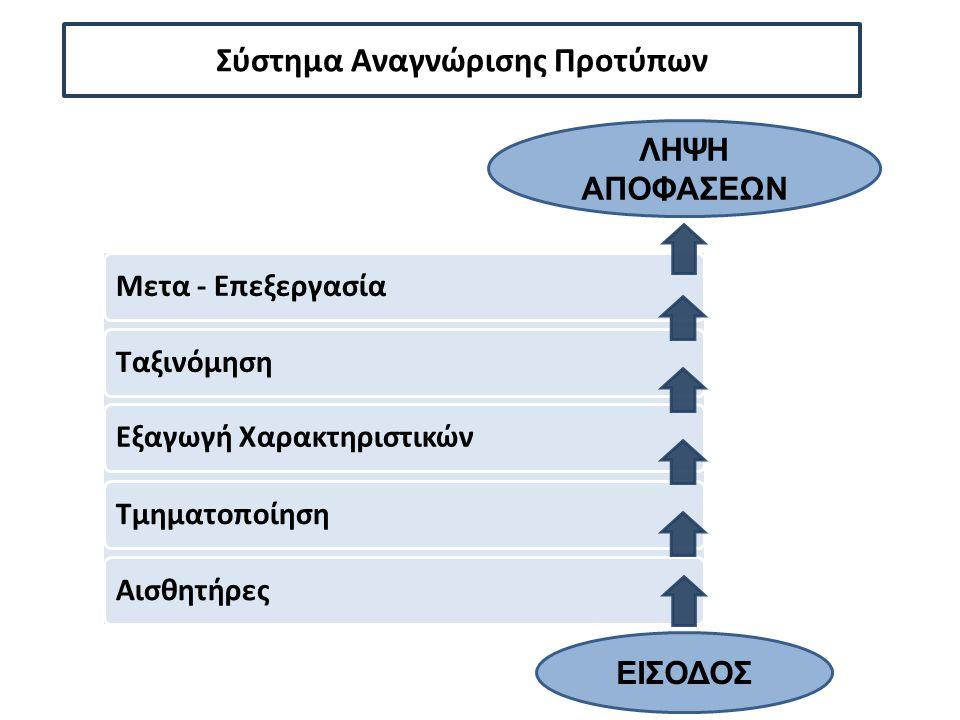 Μετα - ΕπεξεργασίαΤαξινόμησηΕξαγωγή ΧαρακτηριστικώνΤμηματοποίησηΑισθητήρες ΛΗΨΗ ΑΠΟΦΑΣΕΩΝ ΕΙΣΟΔΟΣ Σύστημα Αναγνώρισης Προτύπων