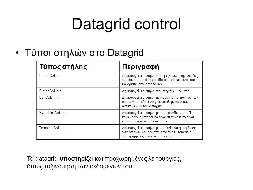 Datagrid control •Τύποι στηλών στο Datagrid Τύπος στήληςΠεριγραφή BoundColumnΔημιουργεί μία στήλη το περιεχόμενο της οποίας προέρχεται από ένα πεδίο σ