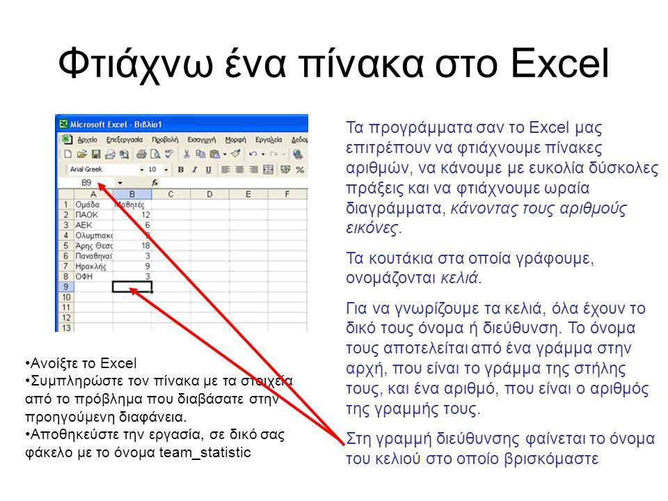 Φτιάχνω ένα πίνακα στο Excel Τα προγράμματα σαν το Excel μας επιτρέπουν να φτιάχνουμε πίνακες αριθμών, να κάνουμε με ευκολία δύσκολες πράξεις και να φ