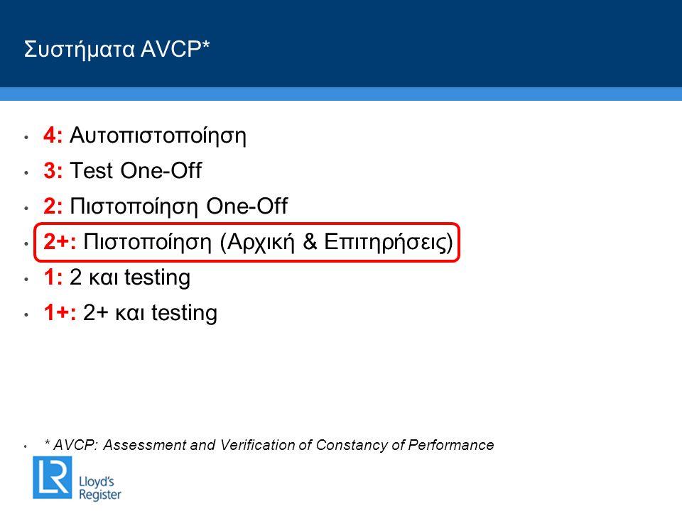 Συστήματα AVCP* • 4: Aυτοπιστοποίηση • 3: Τest One-Off • 2: Πιστοποίηση One-Off • 2+: Πιστοποίηση (Αρχική & Επιτηρήσεις) • 1: 2 και testing • 1+: 2+ και testing • * AVCP: Assessment and Verification of Constancy of Performance