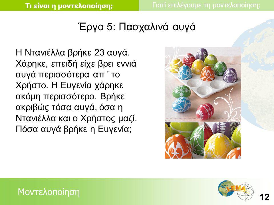 Lessons Μοντελοποίηση Τι είναι η μοντελοποίηση; Γιατί επιλέγουμε τη μοντελοποίηση; 12 Έργο 5: Πασχαλινά αυγά Η Ντανιέλλα βρήκε 23 αυγά. Χάρηκε, επειδή