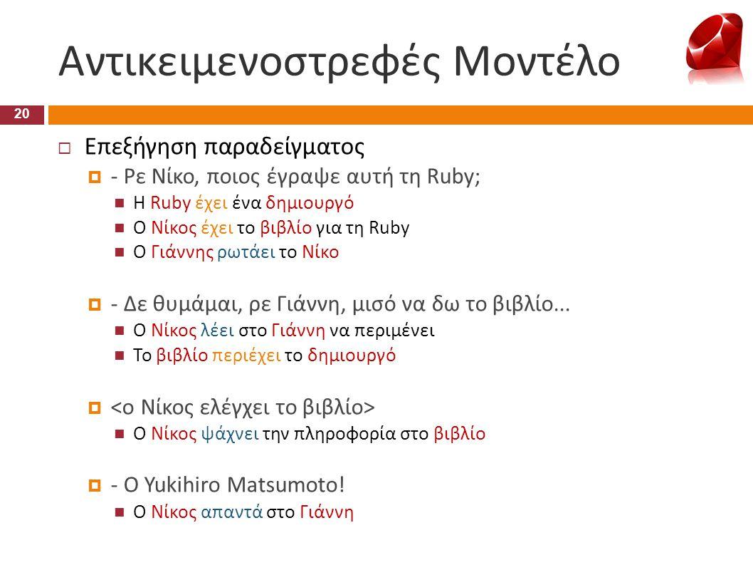 Αντικειμενοστρεφές Μοντέλο 20  Επεξήγηση παραδείγματος  - Ρε Νίκο, ποιος έγραψε αυτή τη Ruby;  Η Ruby έχει ένα δημιουργό  Ο Νίκος έχει το βιβλίο γ
