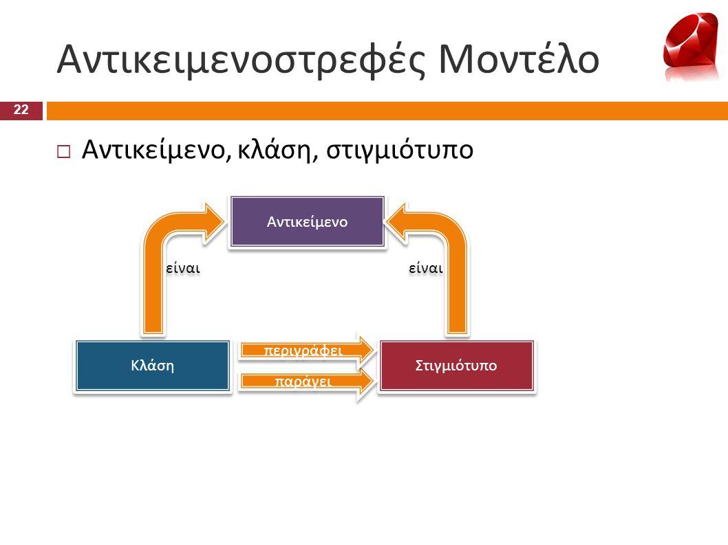 Αντικειμενοστρεφές Μοντέλο 22  Αντικείμενο, κλάση, στιγμιότυπο Αντικείμενο Κλάση Στιγμιότυπο είναι παράγει περιγράφει