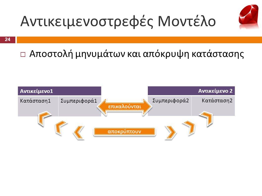 Αντικειμενοστρεφές Μοντέλο 24  Αποστολή μηνυμάτων και απόκρυψη κατάστασης Αντικείμενο1 Κατάσταση1Συμπεριφορά1 Αντικείμενο 2 Συμπεριφορά2Κατάσταση2 επ