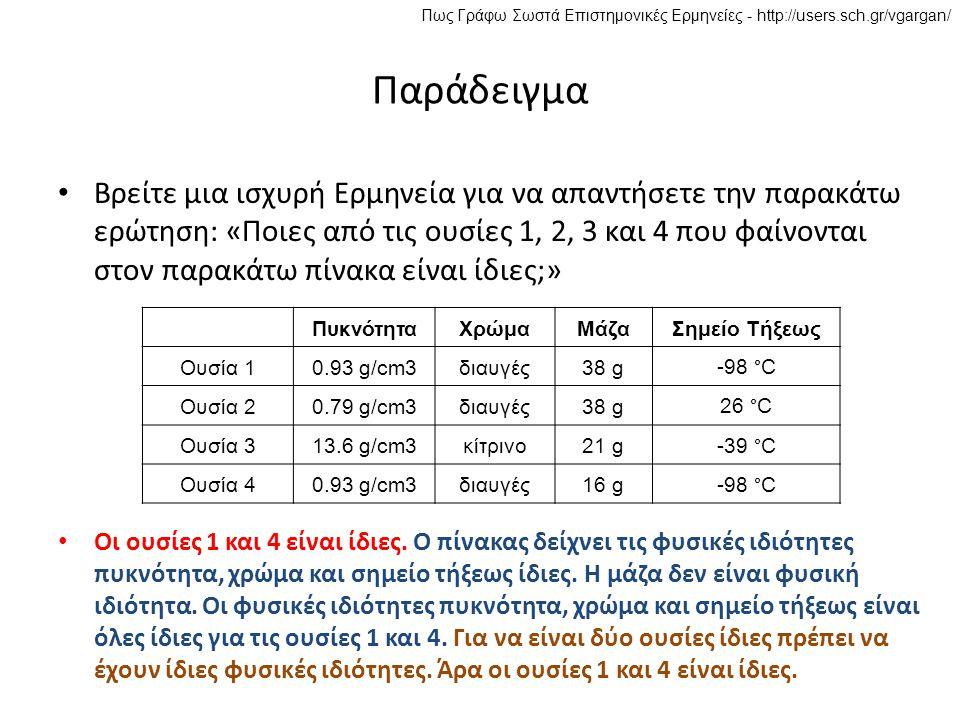 Πως Γράφω Σωστά Επιστημονικές Ερμηνείες - http://users.sch.gr/vgargan/ Παράδειγμα • Βρείτε μια ισχυρή Ερμηνεία για να απαντήσετε την παρακάτω ερώτηση: «Ποιες από τις ουσίες 1, 2, 3 και 4 που φαίνονται στον παρακάτω πίνακα είναι ίδιες;» • Οι ουσίες 1 και 4 είναι ίδιες.