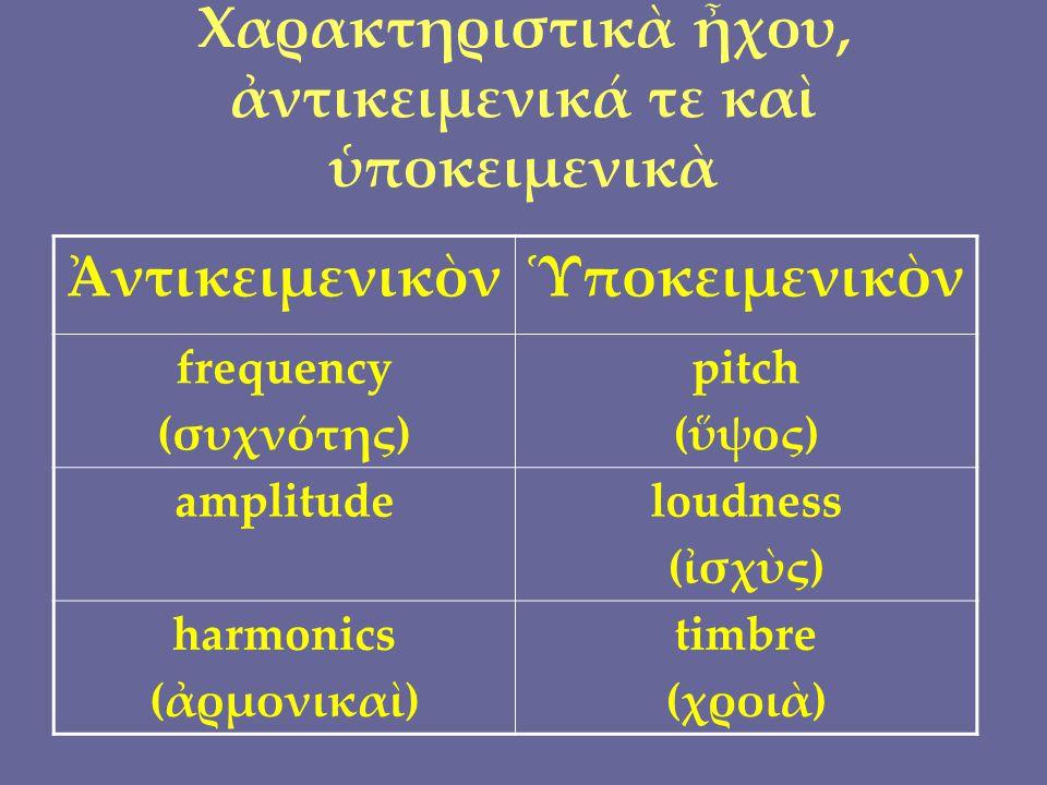 Xαρακτηριστικὰ ἦχου, ἀντικειμενικά τε καὶ ὑποκειμενικὰ ἈντικειμενικὸνὙποκειμενικὸν frequency (συχνότης) pitch (ὕψος) amplitudeloudness (ἰσχὺς) harmonics (ἀρμονικαὶ) timbre (χροιὰ)