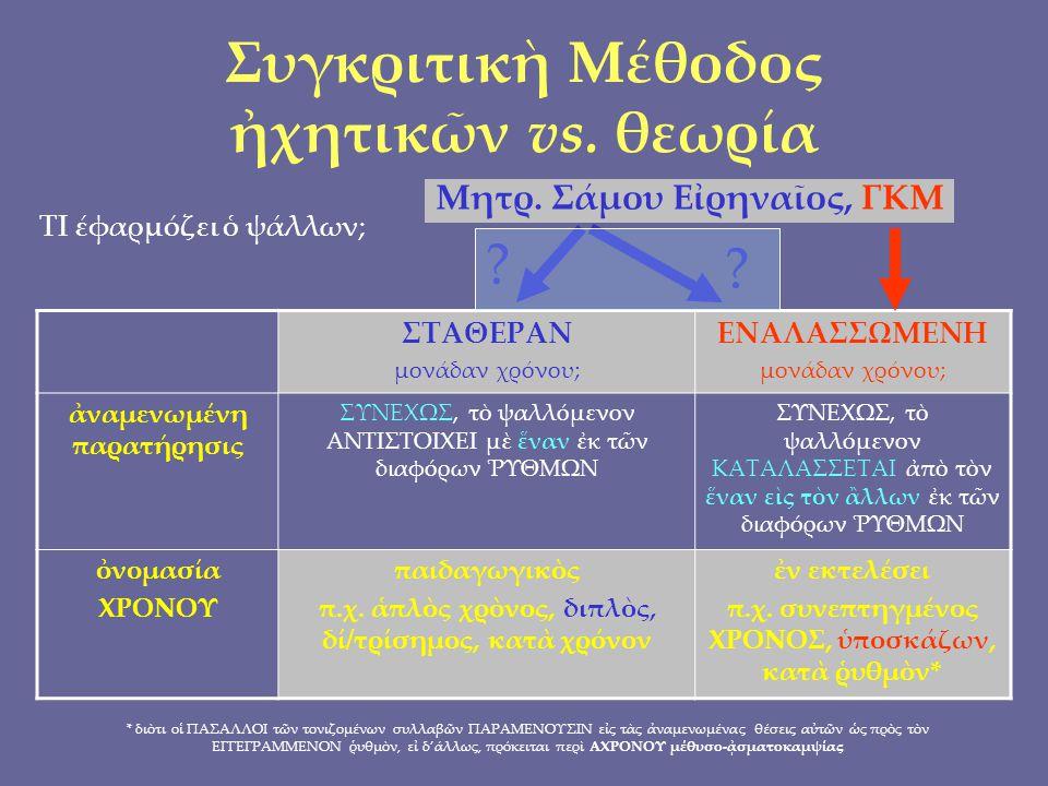 Συγκριτικὴ Μέθοδος ἠχητικῶν vs.