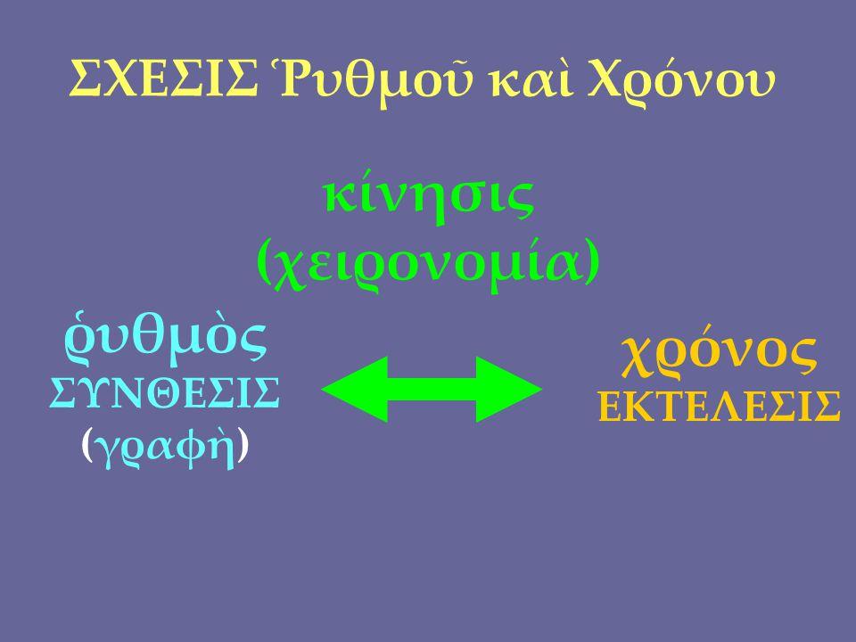 ΣΧΕΣΙΣ Ῥυθμοῦ καὶ Χρόνου ῥυθμὸς ΣΥΝΘΕΣΙΣ (γραφὴ) χρόνος ΕΚΤΕΛΕΣΙΣ κίνησις (χειρονομία)