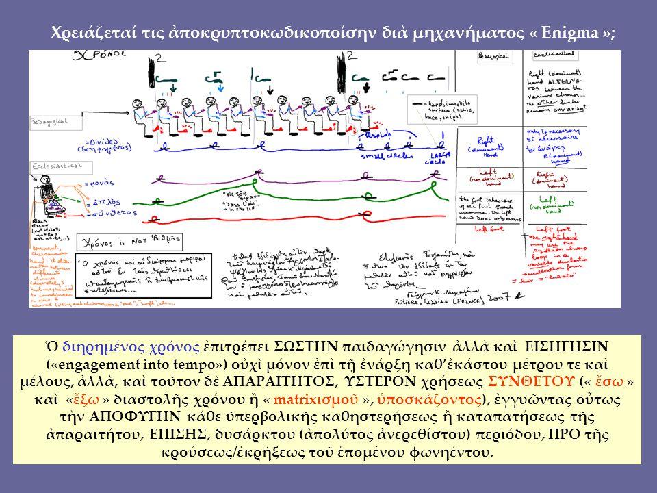 Χρειάζεταί τις ἀποκρυπτοκωδικοποίσην διὰ μηχανήματος « Enigma »; Ὁ διηρημένος χρόνος ἐπιτρέπει ΣΩΣΤΗΝ παιδαγώγησιν ἀλλὰ καὶ ΕΙΣΗΓΗΣΙΝ («engagement int