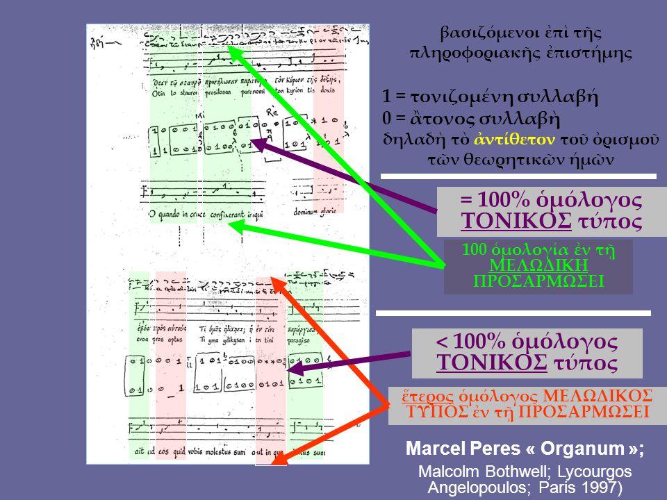 Marcel Peres « Organum »; Malcolm Bothwell; Lycourgos Angelopoulos; Paris 1997) βασιζόμενοι ἐπὶ τῆς πληροφοριακῆς ἐπιστήμης 1 = τονιζομένη συλλαβή 0 =