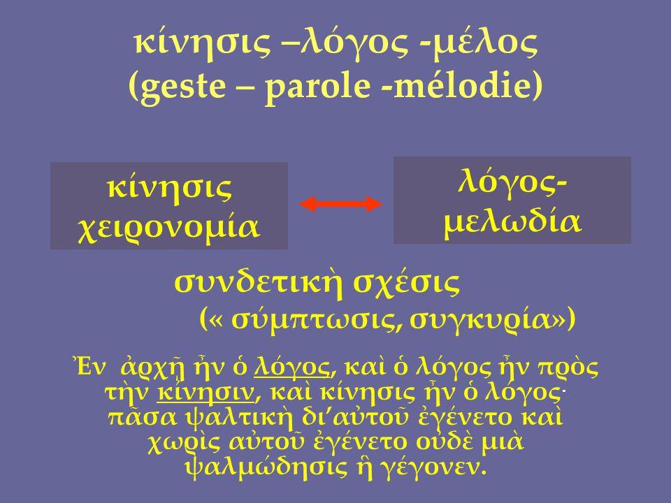 κίνησις –λόγος -μέλος (geste – parole -mélodie) συνδετικὴ σχέσις (« σύμπτωσις, συγκυρία») λόγος- μελωδία κίνησις χειρονομία Ἐν ἀρχῇ ἦν ὁ λόγος, καὶ ὁ λόγος ἦν πρὸς τὴν κίνησιν, καὶ κίνησις ἦν ὁ λόγος · πᾶσα ψαλτικὴ δι'αὐτοῦ ἐγένετο καὶ χωρὶς αὐτοῦ ἐγένετο οὐδὲ μιὰ ψαλμώδησις ἣ γέγονεν.