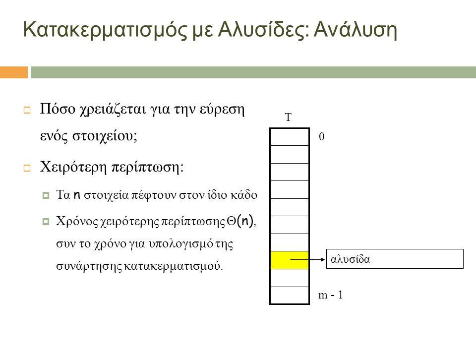 10 Κατακερματισμός με Αλυσίδες: Ανάλυση  Πόσο χρειάζεται για την εύρεση ενός στοιχείου;  Χειρότερη περίπτωση:  Τα n στοιχεία πέφτουν στον ίδιο κάδο