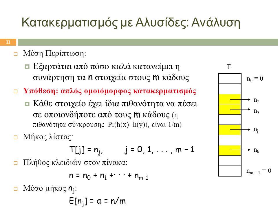 Κατακερματισμός με Αλυσίδες: Ανάλυση  Μέση Περίπτωση:  Εξαρτάται από πόσο καλά κατανείμει η συνάρτηση τα n στοιχεία στους m κάδους  Υπόθεση: απλός