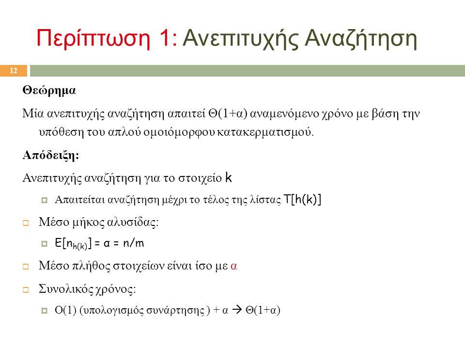 Περίπτωση 1: Ανεπιτυχής Αναζήτηση Θεώρημα Μία ανεπιτυχής αναζήτηση απαιτεί Θ(1+α) αναμενόμενο χρόνο με βάση την υπόθεση του απλού ομοιόμορφου κατακερμ