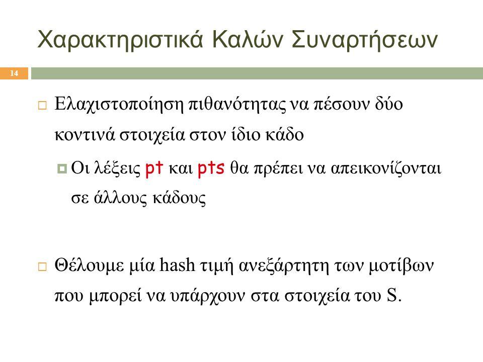 Χαρακτηριστικά Καλών Συναρτήσεων  Ελαχιστοποίηση πιθανότητας να πέσουν δύο κοντινά στοιχεία στον ίδιο κάδο  Οι λέξεις pt και pts θα πρέπει να απεικο