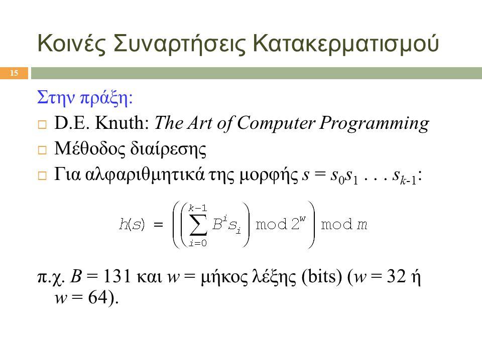 Κοινές Συναρτήσεις Κατακερματισμού Στην πράξη:  D.E. Knuth: The Art of Computer Programming  Μέθοδος διαίρεσης  Για αλφαριθμητικά της μορφής s = s