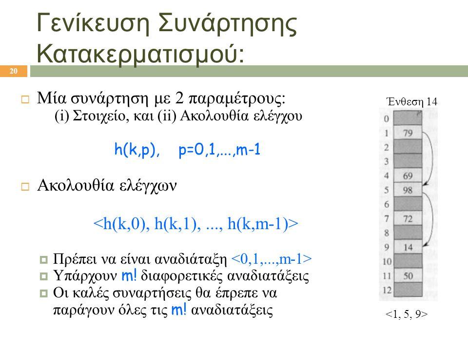 Γενίκευση Συνάρτησης Κατακερματισμού:  Μία συνάρτηση με 2 παραμέτρους: (i) Στοιχείο, και (ii) Ακολουθία ελέγχου h(k,p), p=0,1,...,m-1  Ακολουθία ελέ