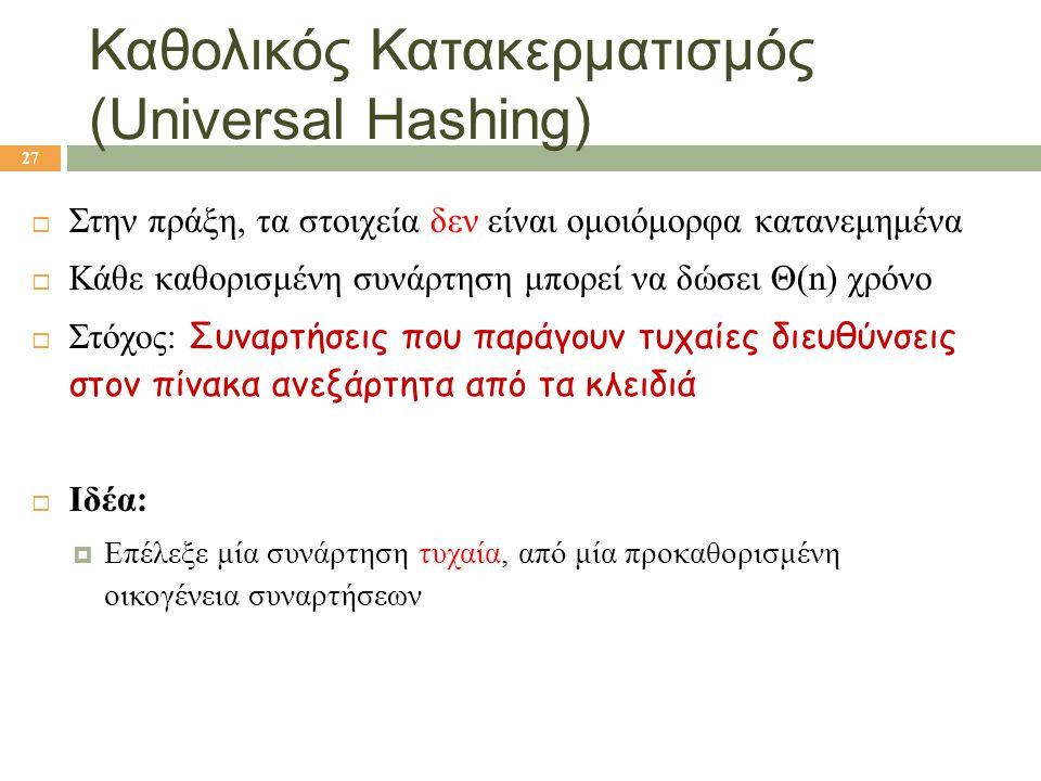 Καθολικός Κατακερματισμός (Universal Hashing)  Στην πράξη, τα στοιχεία δεν είναι ομοιόμορφα κατανεμημένα  Κάθε καθορισμένη συνάρτηση μπορεί να δώσει