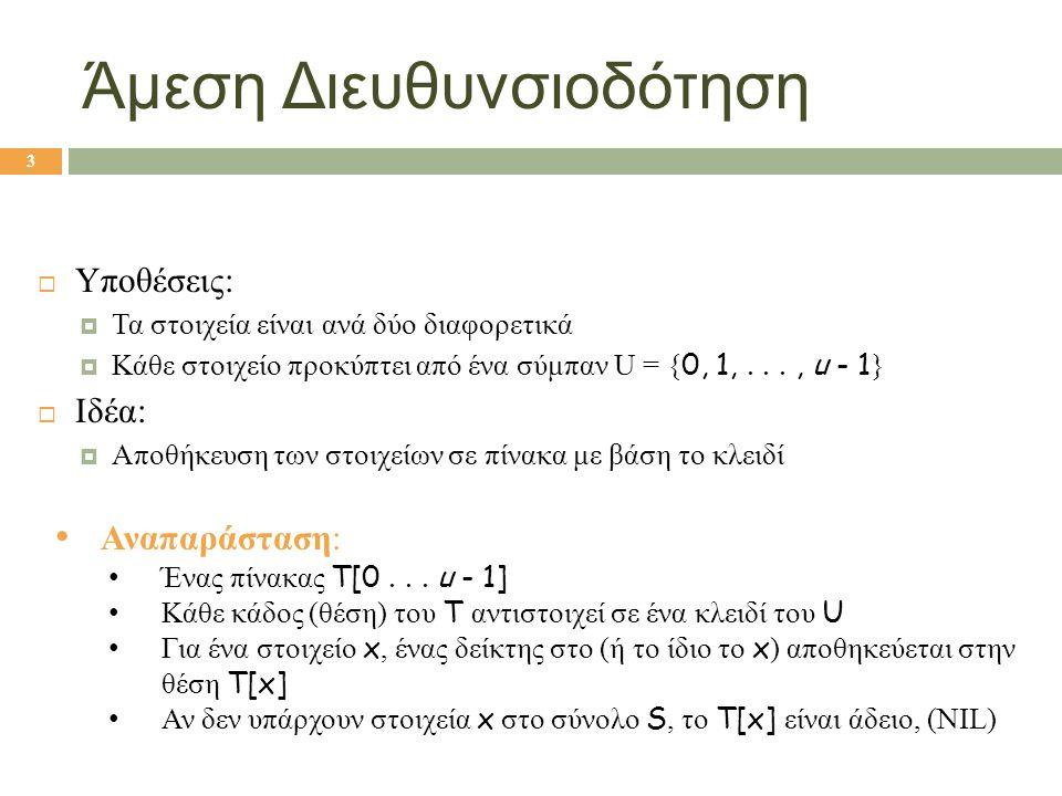 Άμεση Διευθυνσιοδότηση  Υποθέσεις:  Τα στοιχεία είναι ανά δύο διαφορετικά  Κάθε στοιχείο προκύπτει από ένα σύμπαν U = { 0, 1,..., u - 1 }  Ιδέα: 